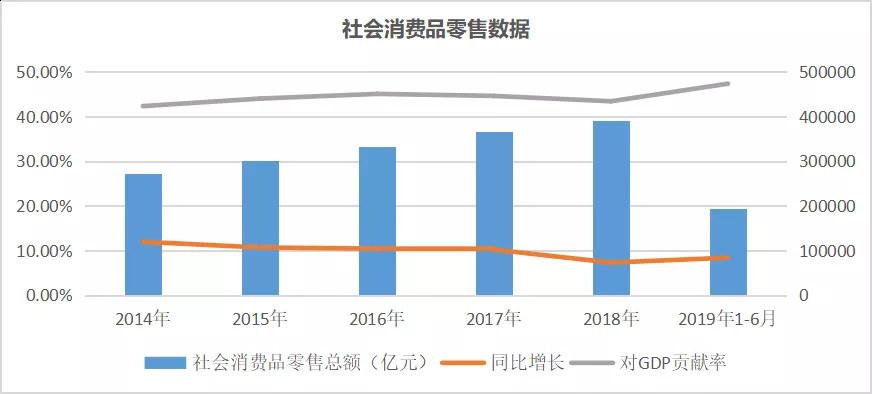 2013年消费品市场_2019年,中国正在成为世界最大单一消费市场!_消费品