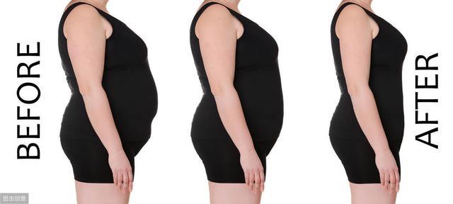 """减肥,体脂率才是关键!6个高强度燃脂动作,""""榨干""""身上的脂肪"""