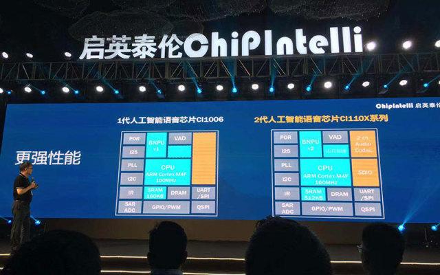 国外打码网赚智东西晚报:华为发布基于昇腾910的两款AI新品 百度地图发布语音定制功能