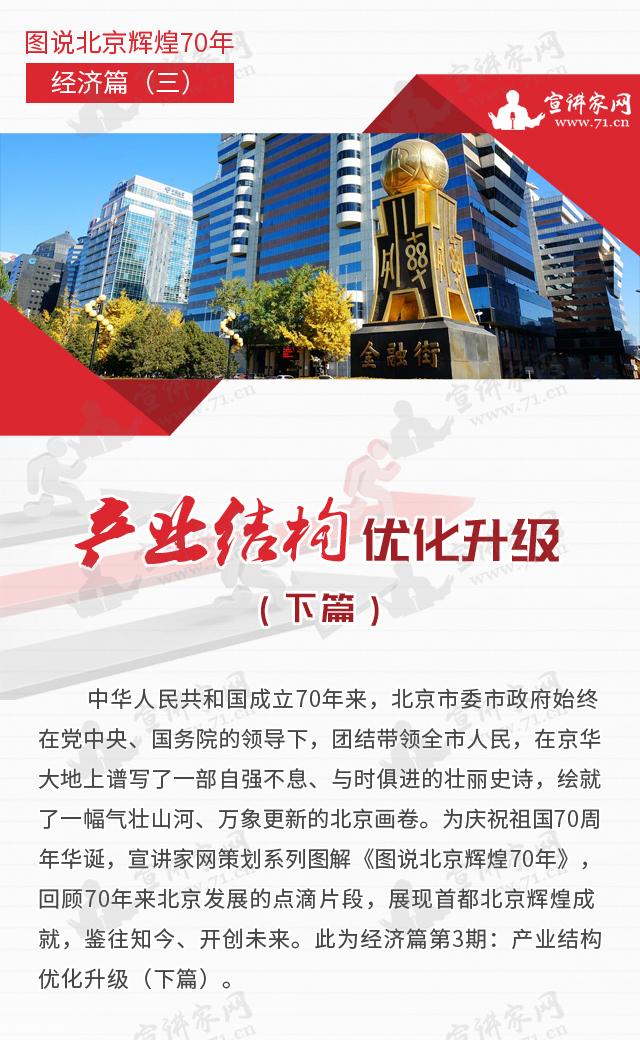 图说北京辉煌70年丨经济篇(三) 产业结构优化升级(下篇)