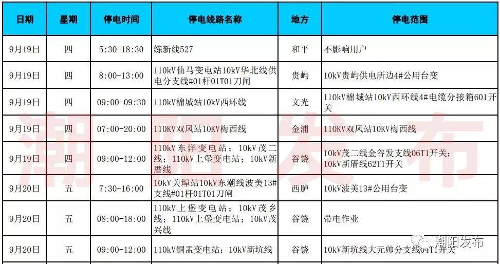 谷饶9月19日-21日停电计划,涉及范围较广,请做好停电准备