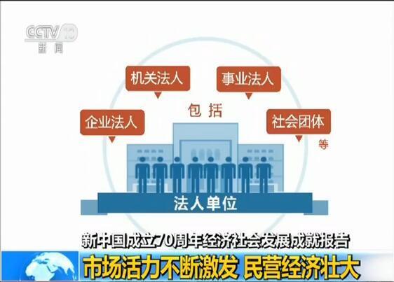 新中国成立70周年经济社会发展成就报告:市场活力不断激发 民营经济壮大