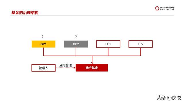 私募地产基金结构设计与备案实战PDF