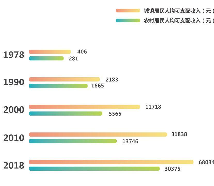 上海各区人均gdp_上海各区gdp