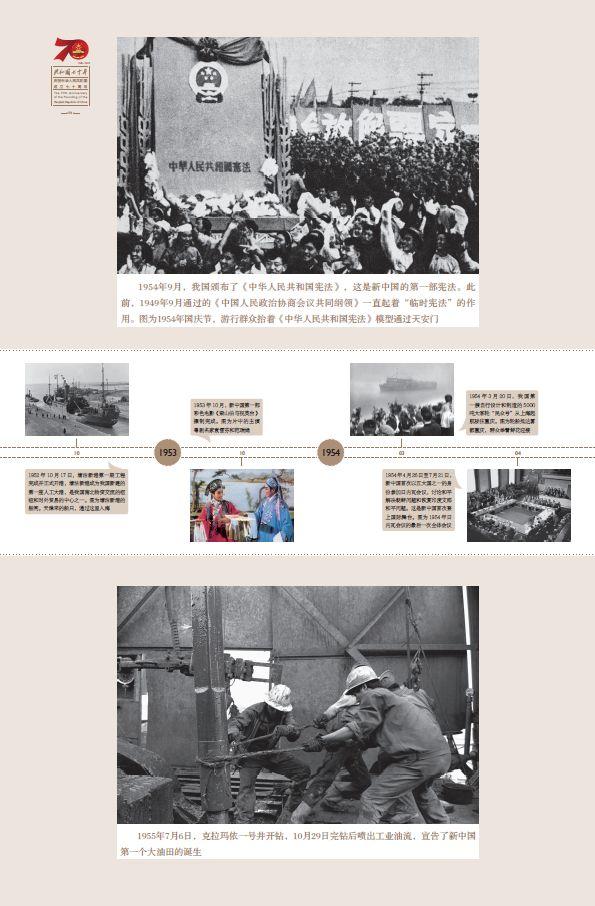 图片来源 挂图从人民画报图片库,中国图片社,视觉中国,fotoe等全国