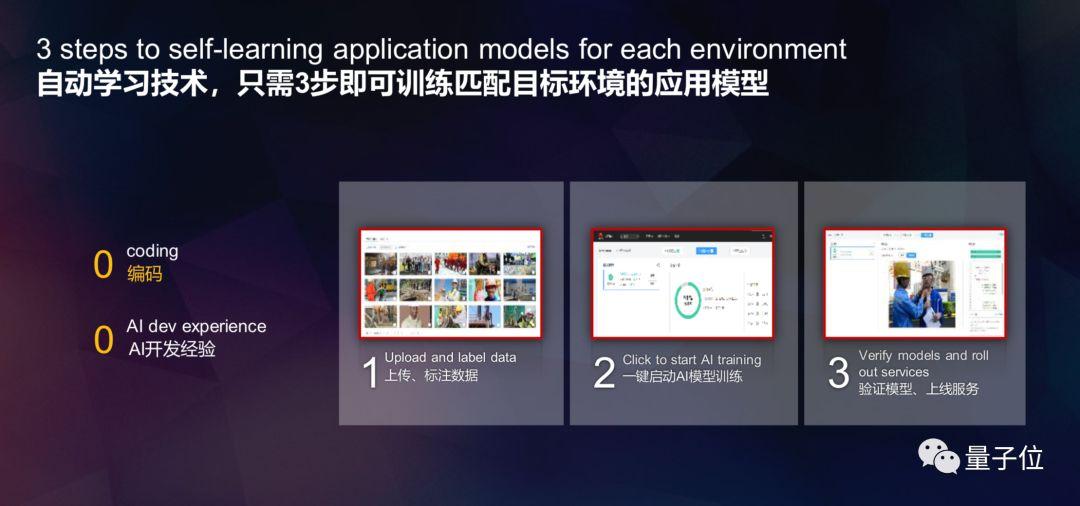 数据标注、模型调参debug...通通自动化!华为云AI开发集大成之作ModelArts 2.0发布
