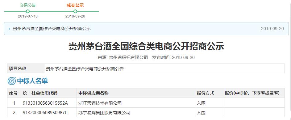 茅台公布第一批电商渠道服务商:天猫和苏宁