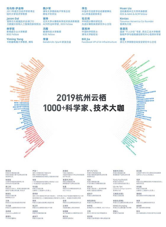 2019杭州云栖前瞻:1000+科学家、技术大咖共论前沿科技