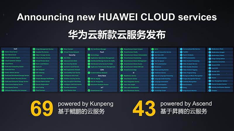 华为一口气发布112款云服务,要解决两问题:性价比+生态