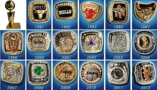 NBA冠军戒指多昂贵?公牛戒指镶76颗钻,最贵戒指能换北京一套房