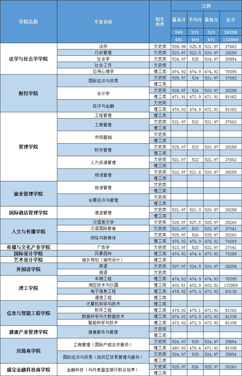 江西中国地图