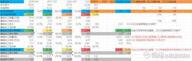 股市分析:金禾实业 , 前路坎坷 , 莫问前程