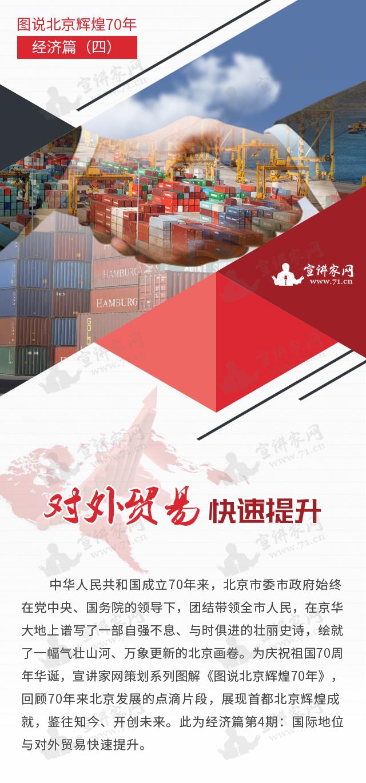 <b>图说北京辉煌70年丨经济篇(四)对外贸易快速提升</b>