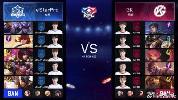 王者荣耀KPL:新王eStarPro依旧势不可挡3:0击败GK