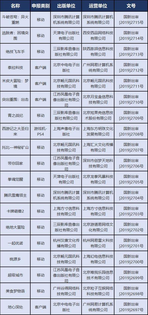 最新15款进口游戏过审大圣归来纸牌游戏UNO国服版在列