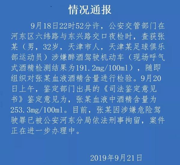 國足門將張鷺醉駕已被天津警方刑拘 血液酒精數值高達253.3
