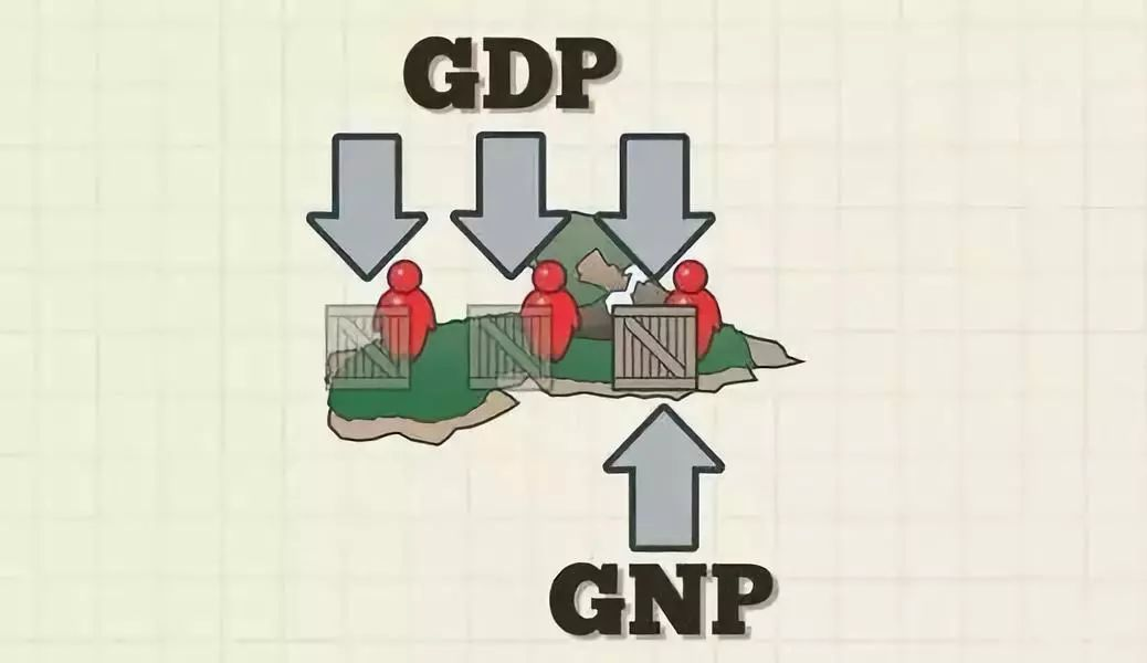gdp的全称_zhang英文全称设计