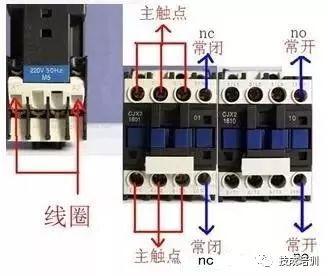 图文讲述交流接触器接线方法