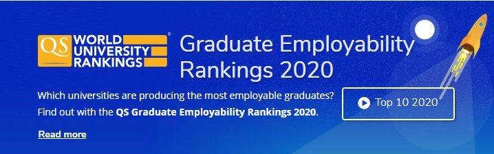 2020年QS世界大学就业力排名出炉!北大竟然没进前十…