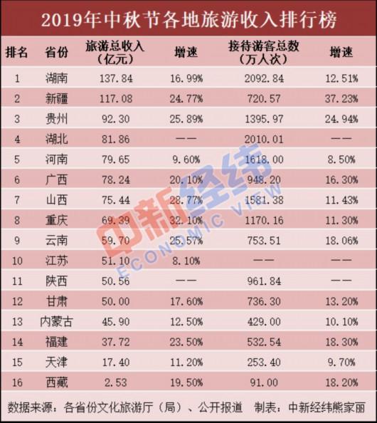 2019网游收入排行榜_2019年4月网游收入排行榜,LOL第一,DNF第二,腾讯成最大