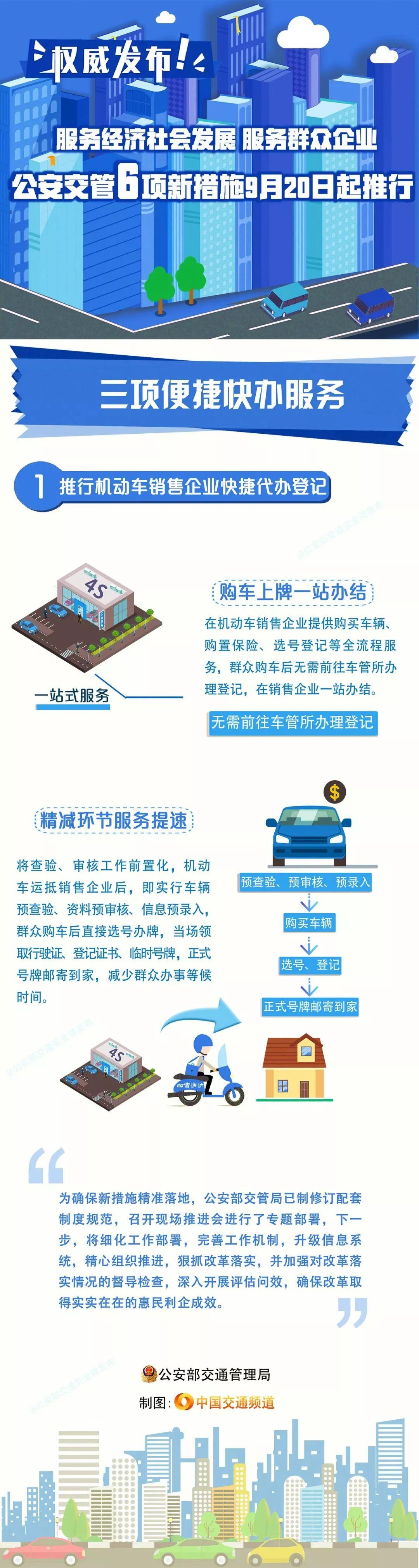 这6项公安交管改革新措施,9月20日正式推行!