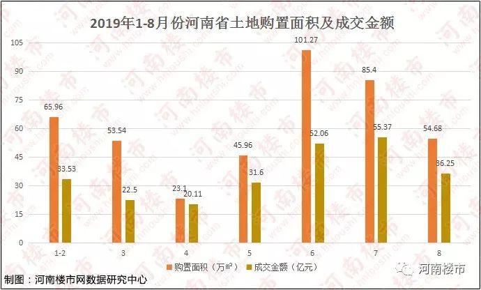降了!8月份河南省商品住宅均价6366元/㎡,看商丘均价是多少?