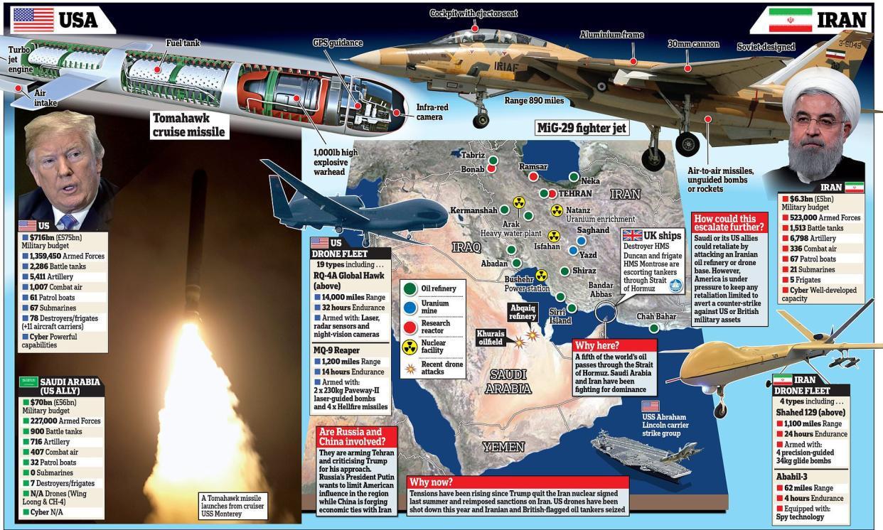 导弹瞄准伊朗15处设施,白宫深夜下令准备动手,前方突然传来噩耗