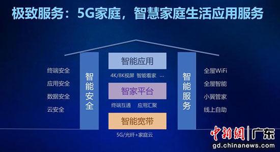 lm30账号注册看点一:5G极速云盘速度最快的网盘-奇享网