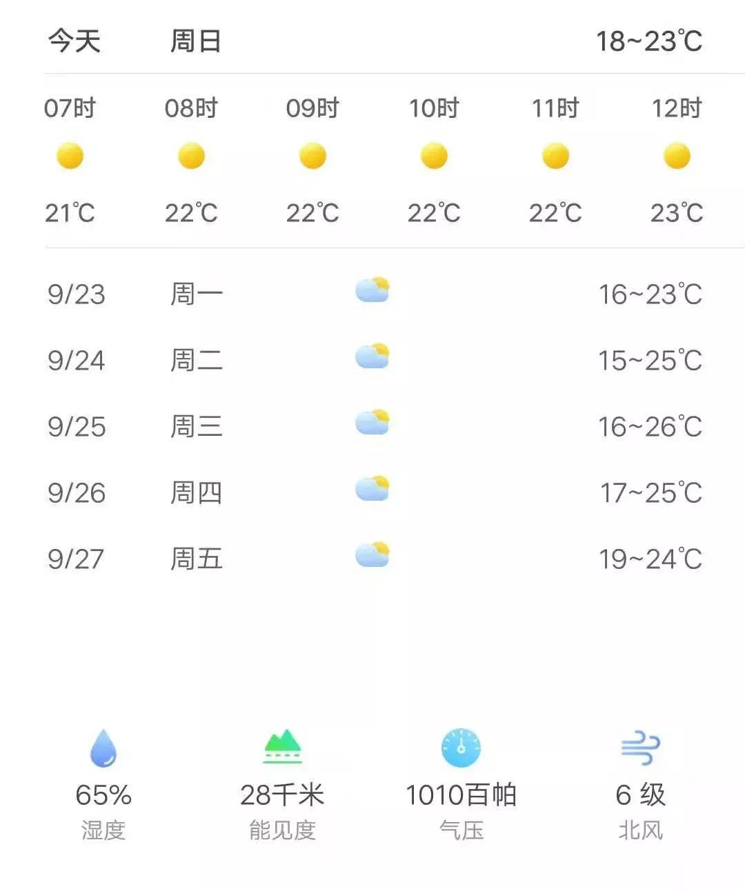 2019年9月22日烟台综合广播《新闻早报》