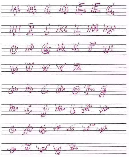 小学英语26个字母书写的规范入门+笔顺 ( 附视频教程