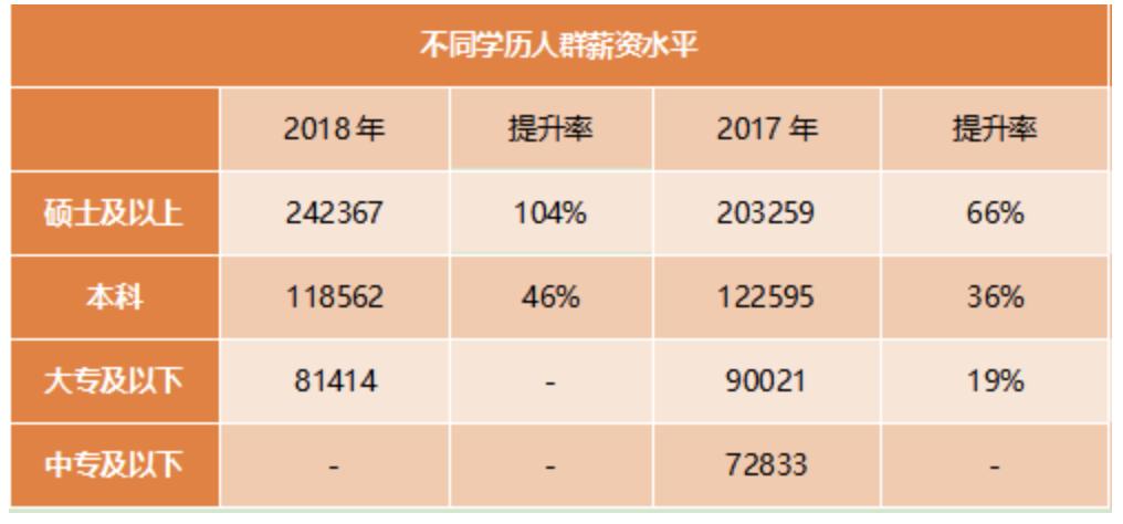 http://www.jiaokaotong.cn/huiji/289605.html