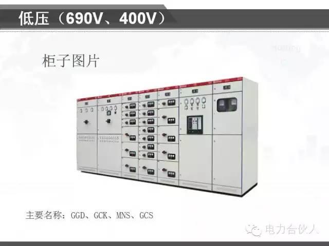 配电系统常用电气元件及符号大全