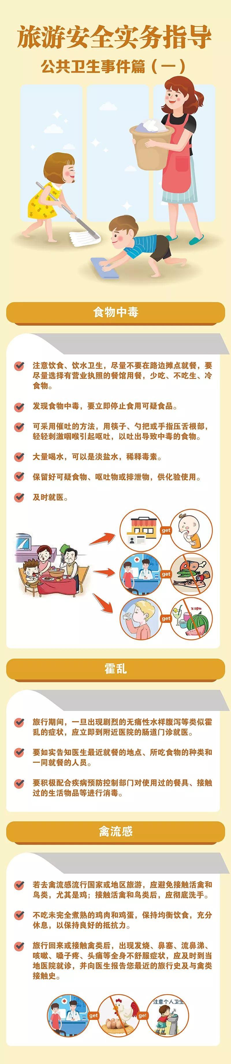 旅游安全实务指导|公共卫生事件篇(一)