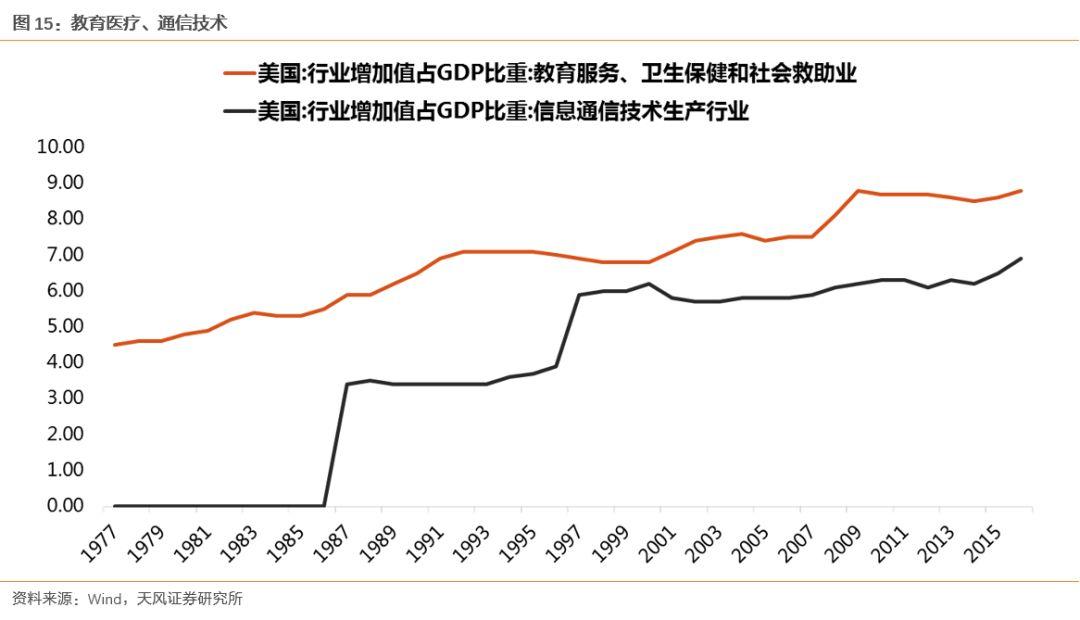 武安GDP为什么这么少_库存减少拖累美国二季度GDP增长 但经济前景依然乐观
