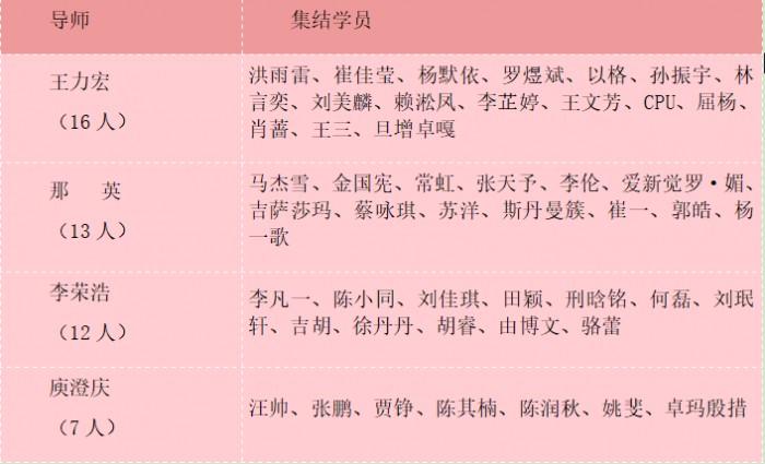 """小郎酒 :王力宏or 李荣浩,谁才是""""最强导师""""?"""