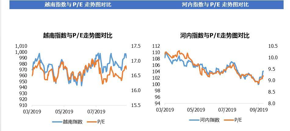 原创            越南股市日评2019年09月23日:抛售压力急剧增加,越南指数尾盘时下跌近5点!