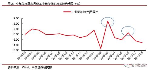 gdp增长6%以上是什么时间_创25年来新低 2015年GDP涨6.9