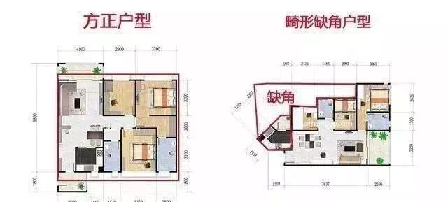 为什么买的房子有这5个特征才算好户型?