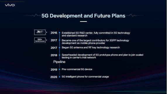 领先一步!NEX 3 5G震撼来袭,其所搭载的技术让苹果望尘莫及