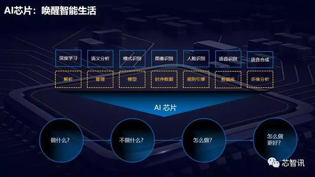 嘉楠科技助推生物识别应用落地,第二代AI芯片勘智K510首度曝光
