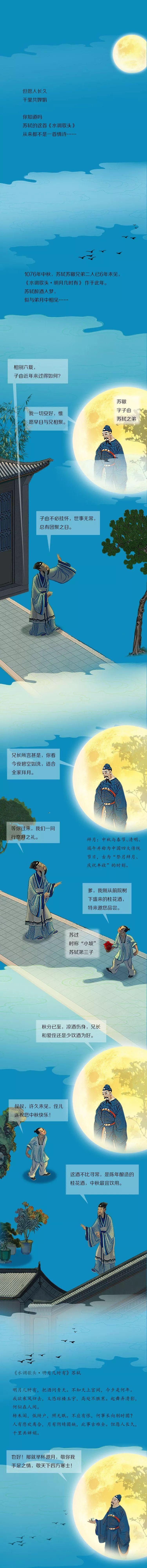 这一年中秋,苏轼终于和词中人团聚了