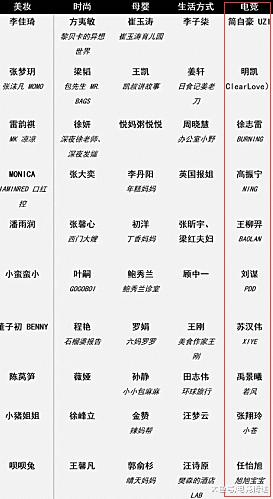 英雄联盟:福布斯评选中国电竞领袖,宁王宝蓝上榜,网友:what