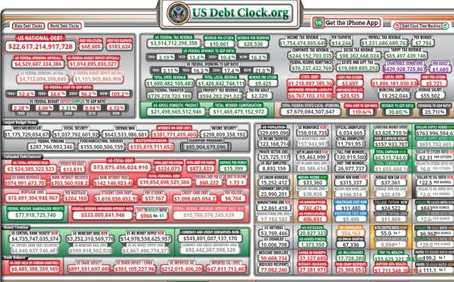 """中国抛832亿美债,增加100吨黄金储备后,美元或将成全球货币""""弃儿"""""""