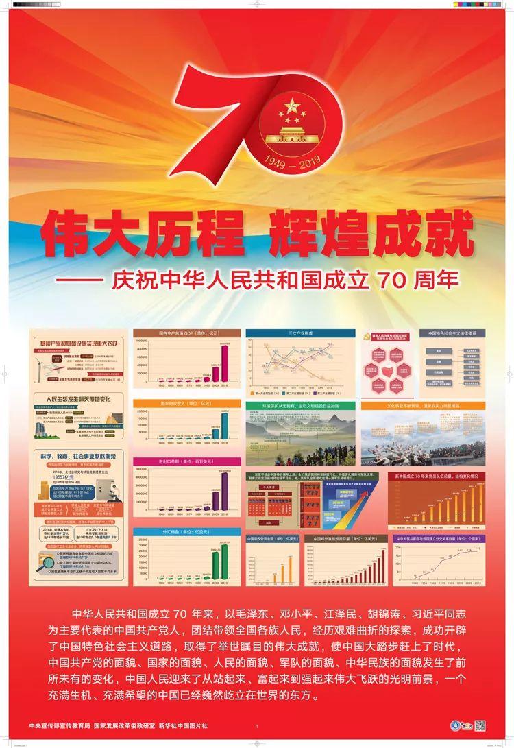 <b>伟大历程 辉煌成就丨庆祝中华人民共和国成立70周年</b>