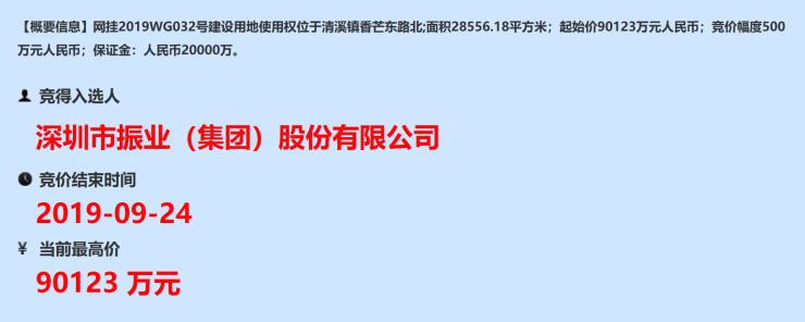 10520元/㎡!振业集团9亿元底价斩获清溪2.8万㎡商住地