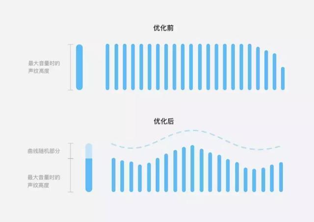 慈溪UI设计培训_UI设计师必学技能