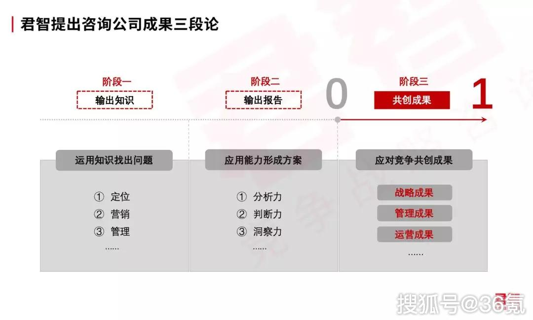 角力互联网经济下半场 上海青年军登场