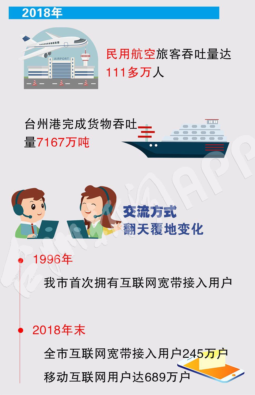 新中国成立时人口平均收入_新中国成立图片