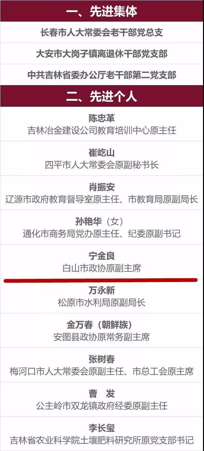吉林省拟推荐3个集体和10人为全国先进表彰对象!白山一人上榜