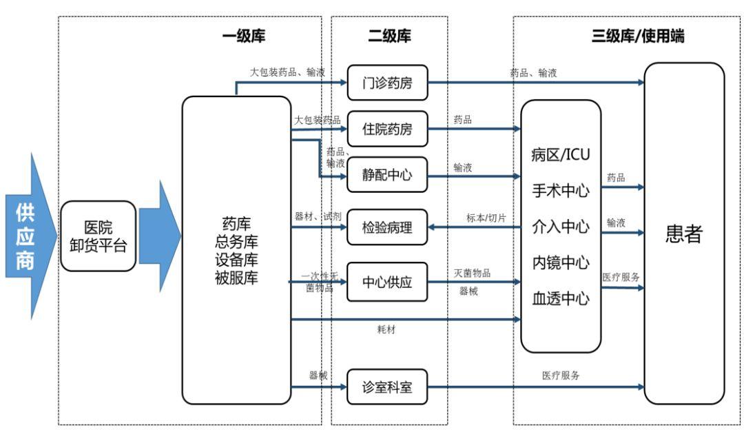检验科平面设计图纸